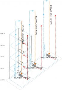 07_Geothermal Diagram