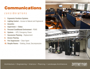 Communications 02